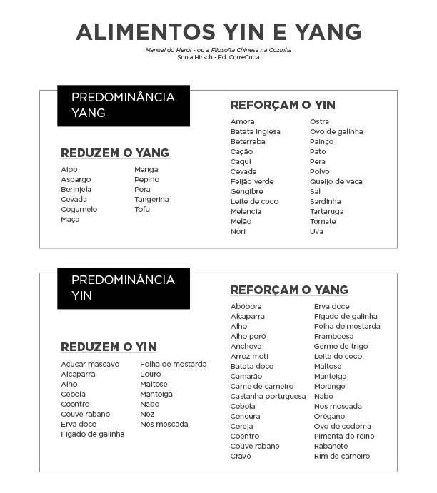 alimentos yin e yang.jpg
